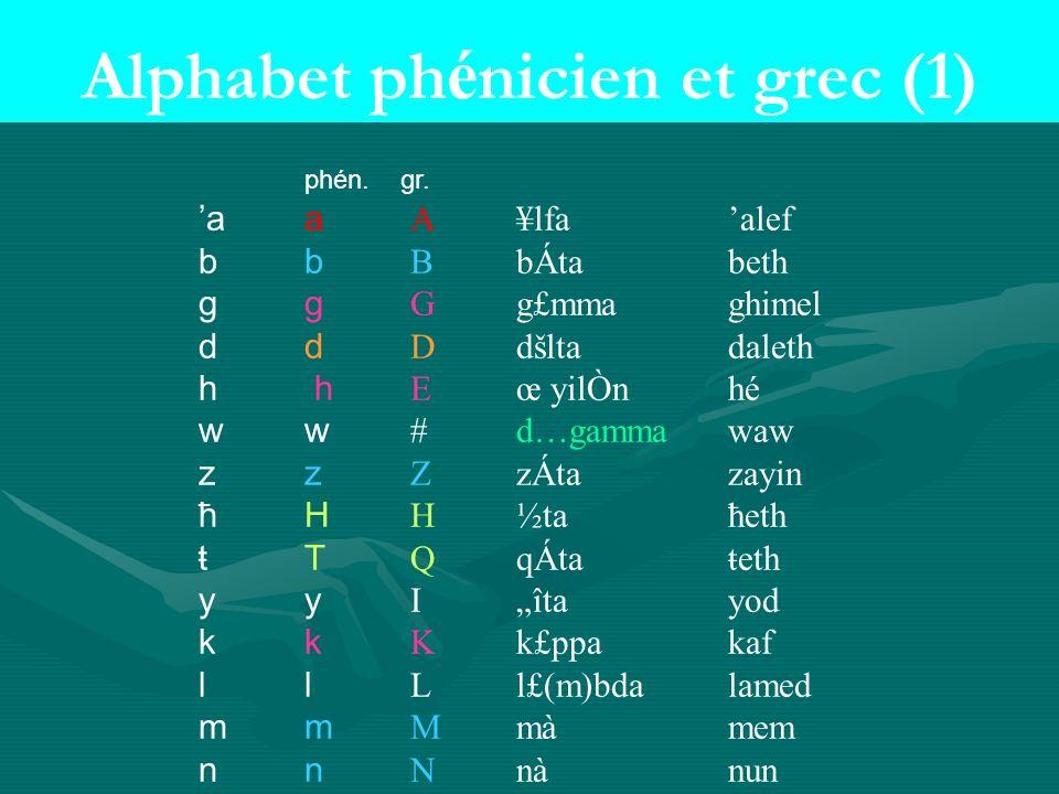 Alphabet ph é nicien et grec (1) phén.gr.