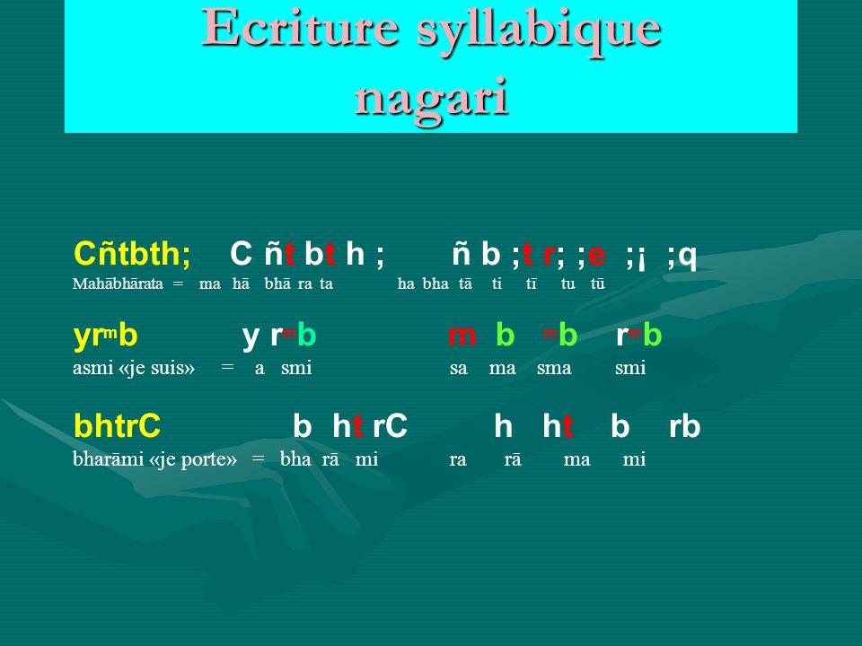 Ecriture syllabique nagari Cñtbth; C ñt bt h ; ñ b ;t r; ;e ;¡ ;q Mahābhārata = ma hā bhā ra ta ha bha tā ti tī tu tū yr m b y r m b m b m b r m b asmi «je suis» = a smi s a ma sma smi bhtrC b ht rC h ht b rb bharāmi « je porte» = bha rā mi r a rā ma mi