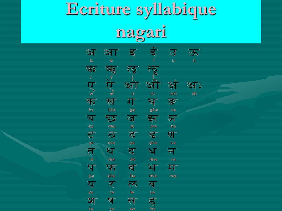 Ecriture coréenne alphaéto-syllabique (h), (k), = (a), (i), = hangil (n), (l), (h), (k), = (a), (u), ( ә ), = hangug ә (n), (k),