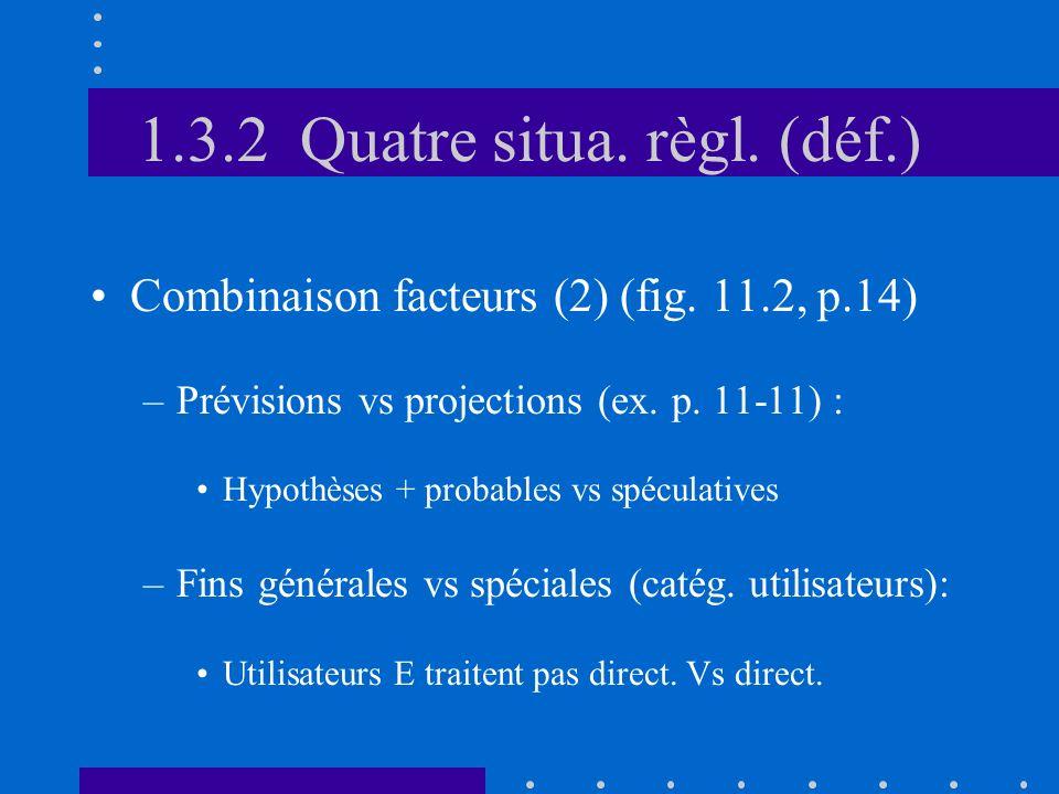 1.3.2 Quatre situa. règl. (déf.) Combinaison facteurs (2) (fig.