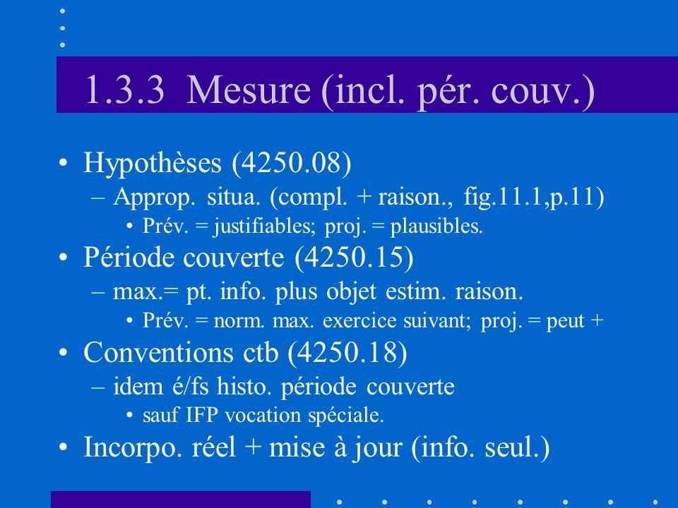 1.3.3 Mesure (incl. pér. couv.) Hypothèses (4250.08) –Approp.