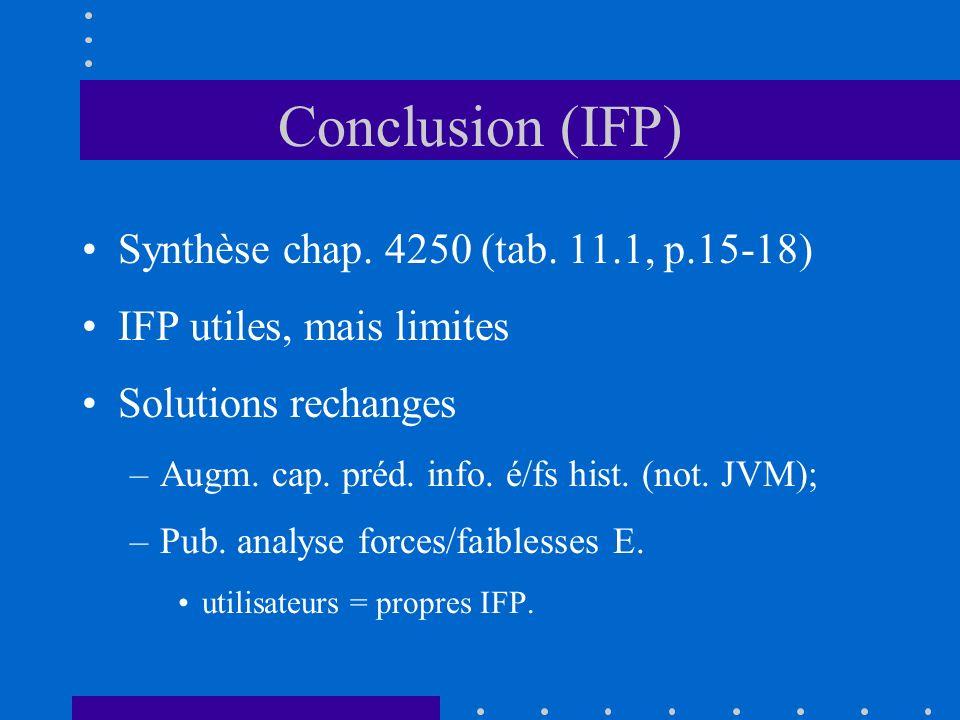 Conclusion (IFP) Synthèse chap. 4250 (tab. 11.1, p.15-18) IFP utiles, mais limites Solutions rechanges –Augm. cap. préd. info. é/fs hist. (not. JVM);