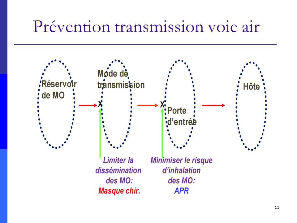 11 Prévention transmission voie air