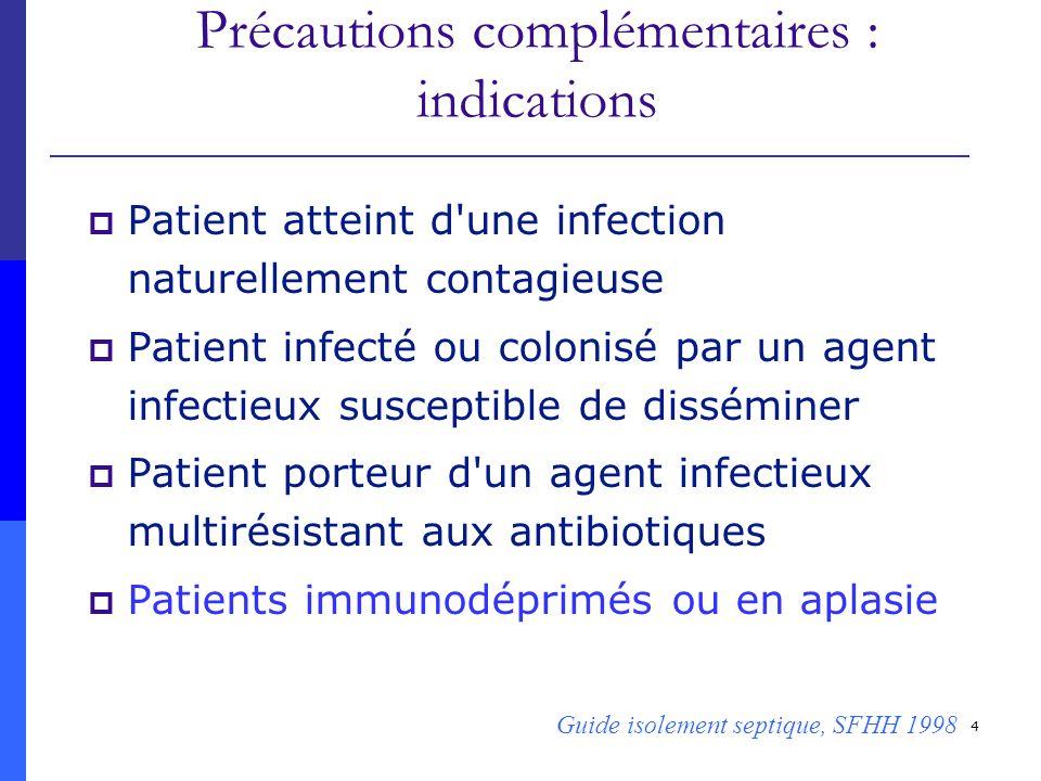 5 Isolement protecteur Empêcher la transmission de tout agent infectieux à des patients immunodéprimés les micro- organismes ne rentrent pas
