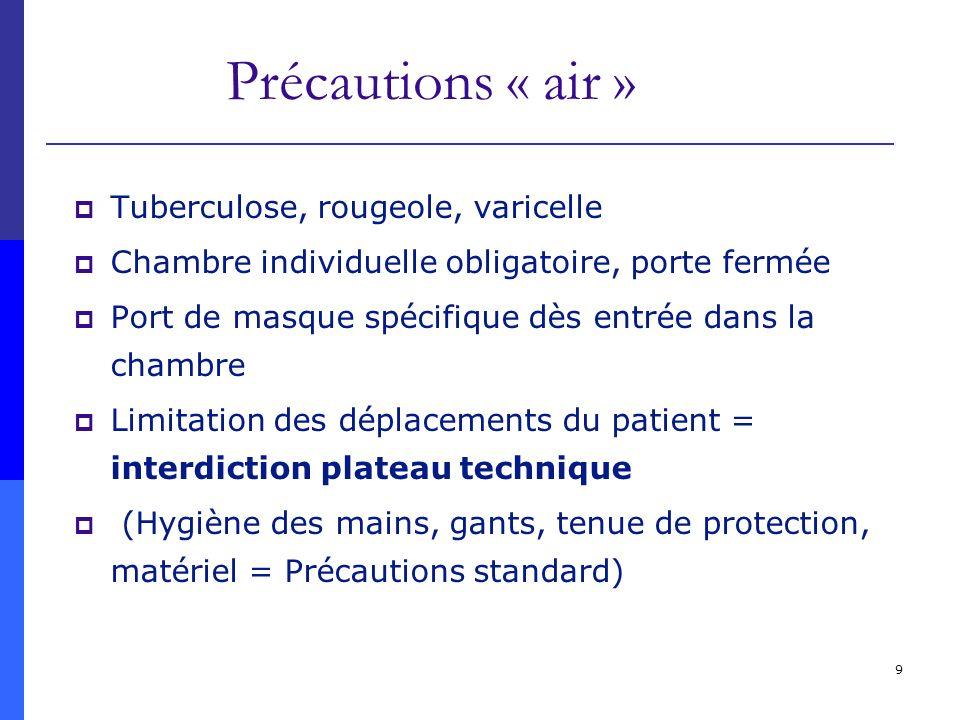 9 Précautions « air » Tuberculose, rougeole, varicelle Chambre individuelle obligatoire, porte fermée Port de masque spécifique dès entrée dans la cha