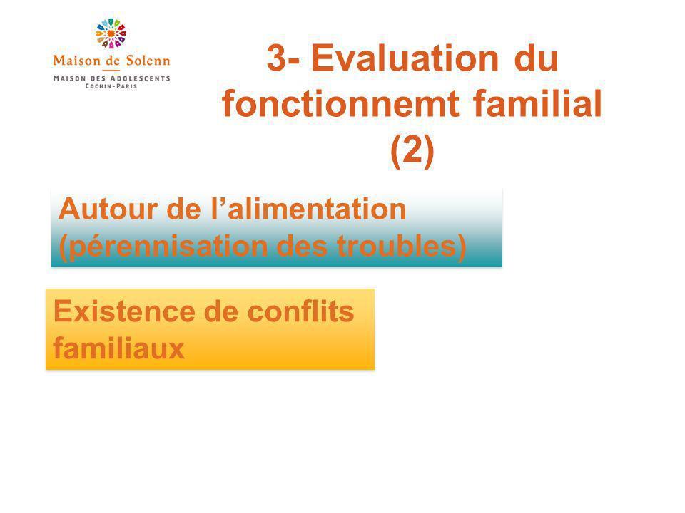 3- Evaluation du fonctionnemt familial (2) Autour de lalimentation (pérennisation des troubles) Existence de conflits familiaux