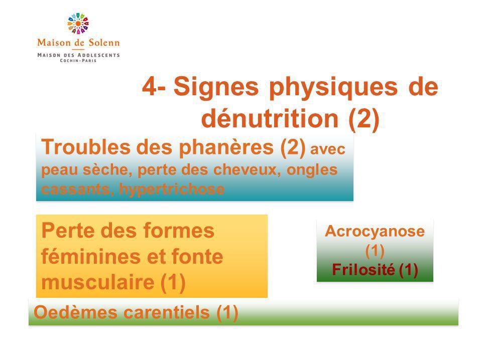 4- Signes physiques de dénutrition (2) Troubles des phanères (2) avec peau sèche, perte des cheveux, ongles cassants, hypertrichose Perte des formes féminines et fonte musculaire (1) vomissements (2) Oedèmes carentiels (1) Acrocyanose (1) Frilosité (1) Acrocyanose (1) Frilosité (1)