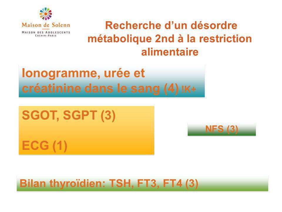 Recherche dun désordre métabolique 2nd à la restriction alimentaire Ionogramme, urée et créatinine dans le sang (4) !K+ SGOT, SGPT (3) ECG (1) SGOT, SGPT (3) ECG (1) Bilan thyroïdien: TSH, FT3, FT4 (3) NFS (3)