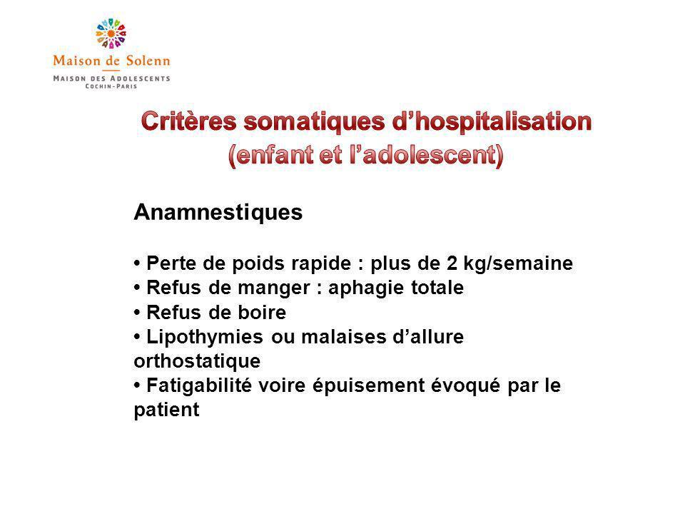 Cliniques IMC<14kg/m 2 au-delà de17ans ou IMC<13,2 à 15 -16ans ou IMC < 12,7 à 13-14 ans Ralentissement idéique et verbal, confusion Syndrome occlusif Bradycardies extrêmes : pouls < 40/min quel que soit le moment de la journée Tachycardie Pression artérielle systolique basse (< 80 mmHg) PA 20/min ou diminution de la PA > 10-20 mmHg Hypothermie < 35,5°C Hyperthermie