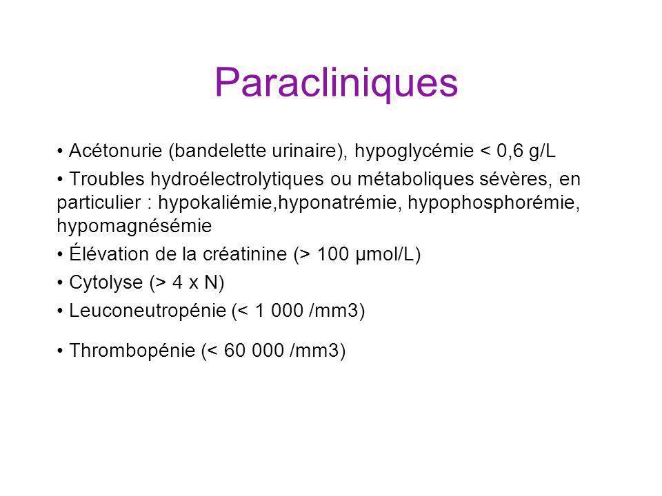 Paracliniques Acétonurie (bandelette urinaire), hypoglycémie < 0,6 g/L Troubles hydroélectrolytiques ou métaboliques sévères, en particulier : hypokaliémie,hyponatrémie, hypophosphorémie, hypomagnésémie Élévation de la créatinine (> 100 μmol/L) Cytolyse (> 4 x N) Leuconeutropénie (< 1 000 /mm3) Thrombopénie (< 60 000 /mm3)