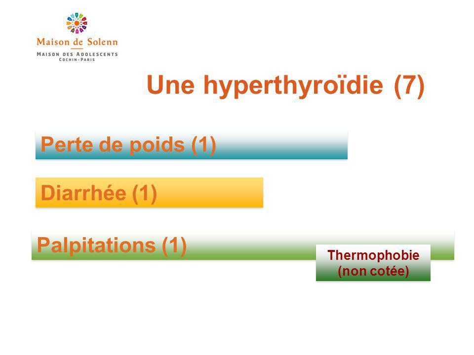 Une hyperthyroïdie (7) Perte de poids (1) Diarrhée (1) Palpitations (1) Thermophobie (non cotée)