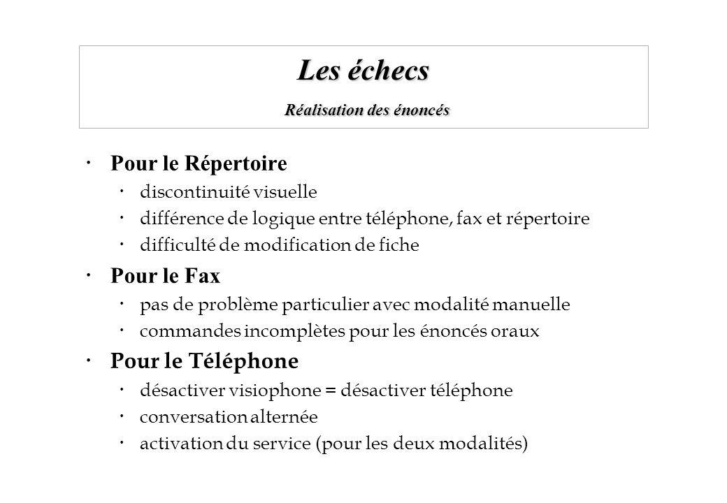 Les échecs Réalisation des énoncés Pour le Répertoire discontinuité visuelle différence de logique entre téléphone, fax et répertoire difficulté de mo