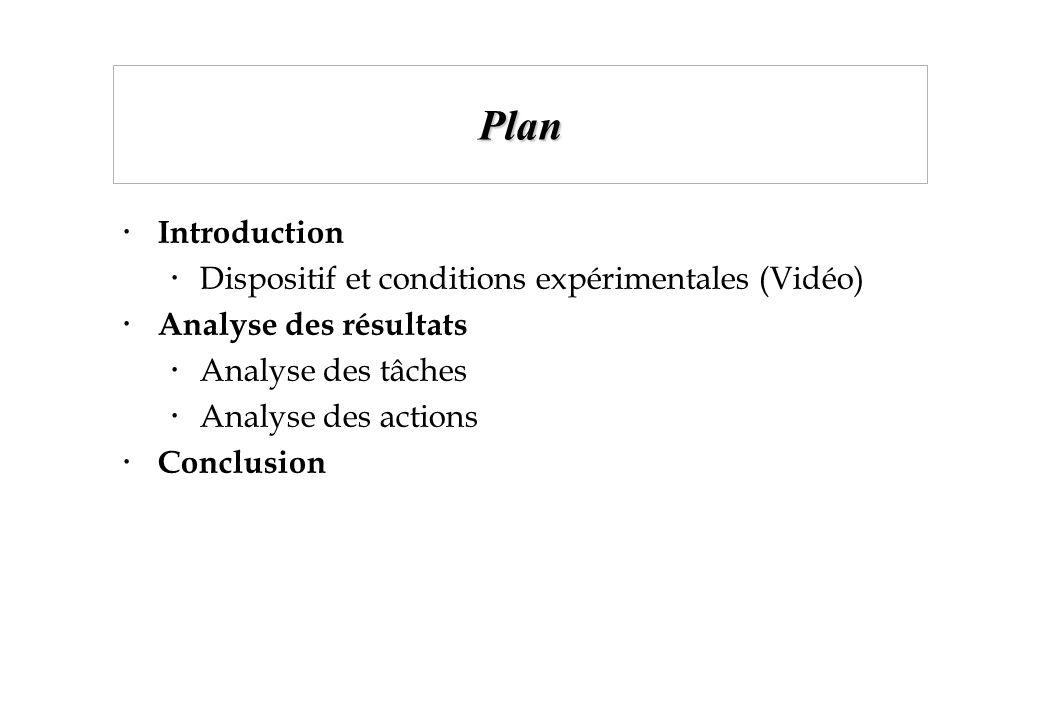 Plan Introduction Dispositif et conditions expérimentales (Vidéo) Analyse des résultats Analyse des tâches Analyse des actions Conclusion