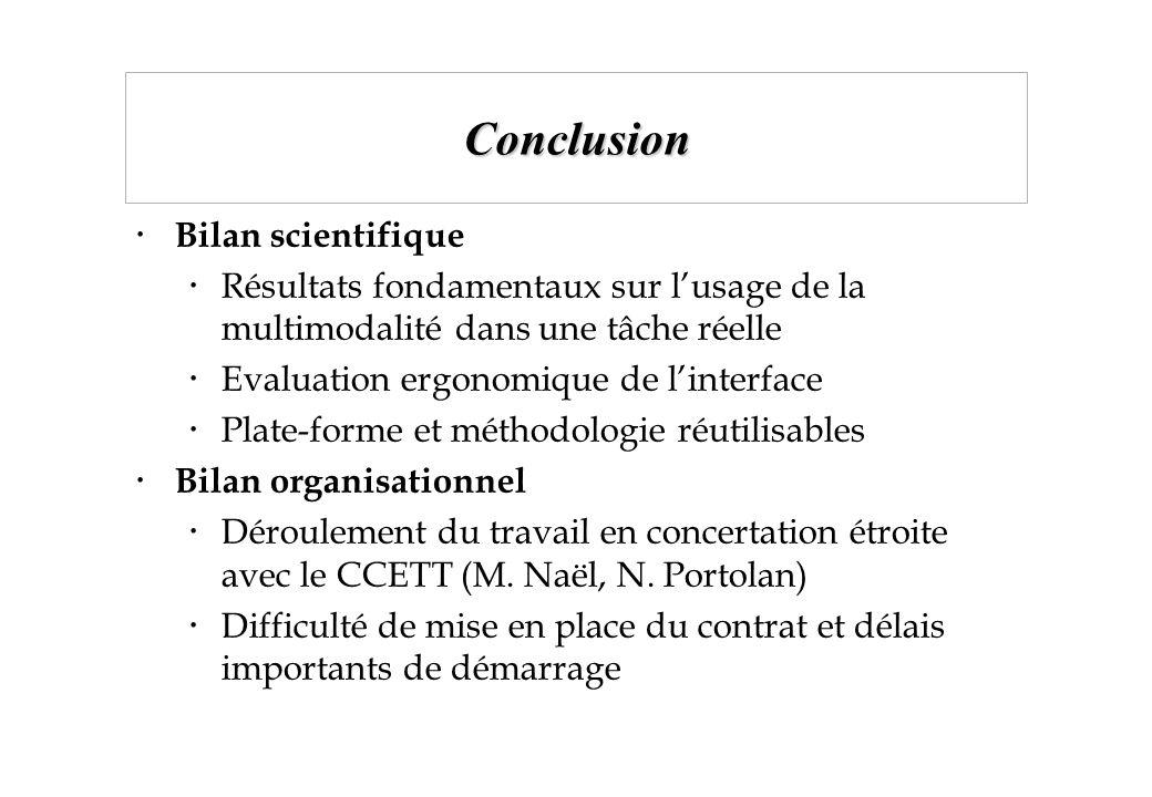 Conclusion Bilan scientifique Résultats fondamentaux sur lusage de la multimodalité dans une tâche réelle Evaluation ergonomique de linterface Plate-f