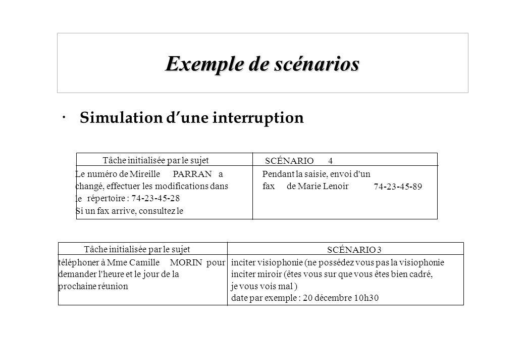 Exemple de scénarios Simulation dune interruption Tâche initialisée par le sujet SCÉNARIO 3 téléphoner à Mme CamilleMORIN pour demander l'heure et le