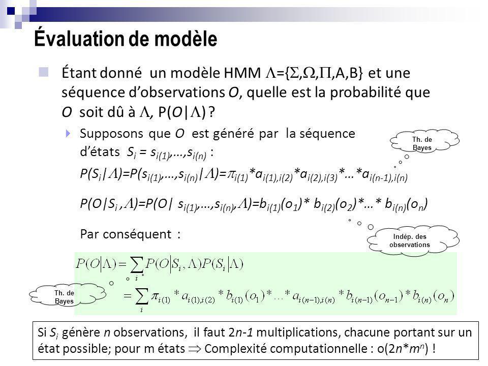 Évaluation de modèle Étant donné un modèle HMM ={,,,A,B} et une séquence dobservations O, quelle est la probabilité que O soit dû à, P(O| ) ? Supposon