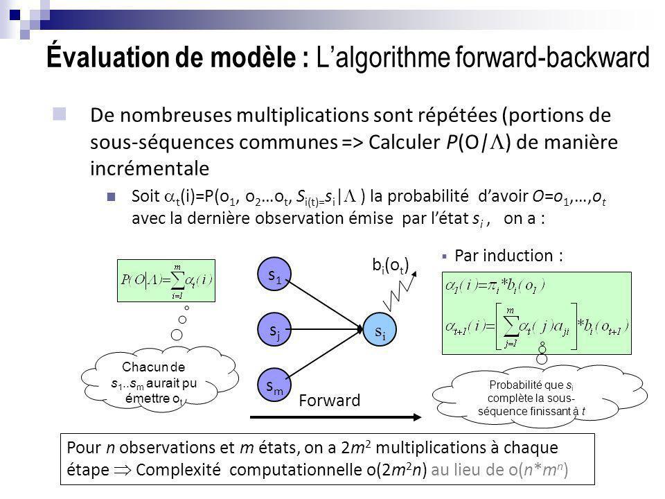 De nombreuses multiplications sont répétées (portions de sous-séquences communes => Calculer P(O| ) de manière incrémentale Soit t (i)=P(o 1, o 2 …o t