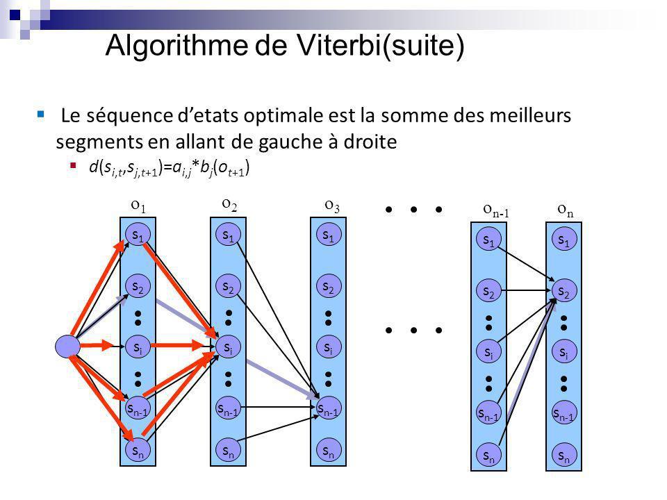 Algorithme de Viterbi(suite) Le séquence detats optimale est la somme des meilleurs segments en allant de gauche à droite d(s i,t,s j,t+1 )=a i,j *b j