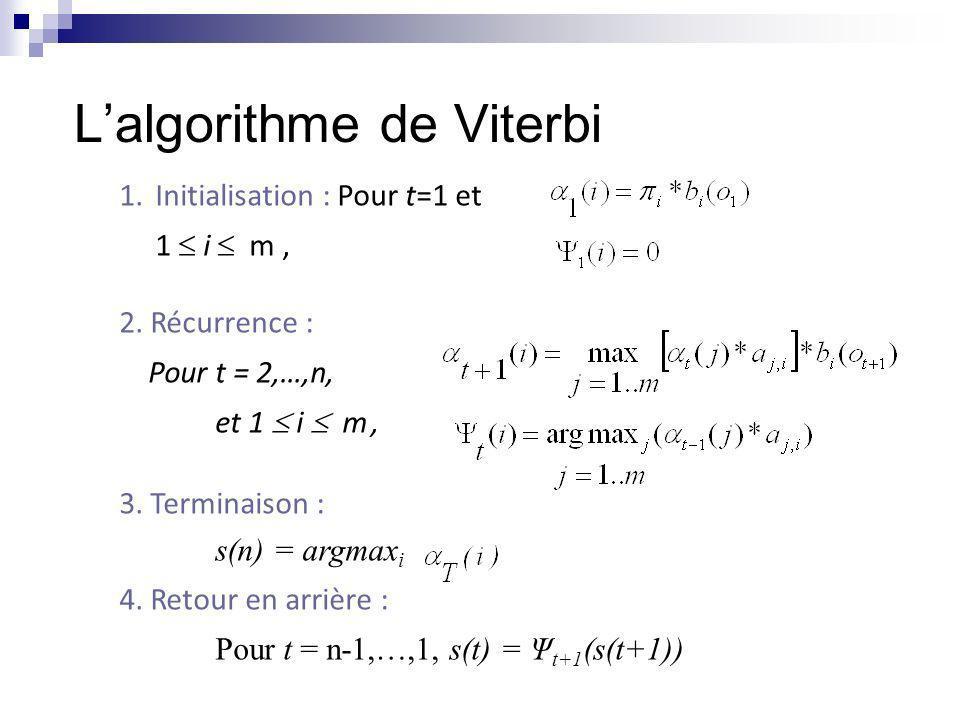 1.Initialisation : Pour t=1 et 1 i m, 2. Récurrence : Pour t = 2,…,n, et 1 i m, 3. Terminaison : s(n) = argmax i 4. Retour en arrière : Pour t = n-1,…