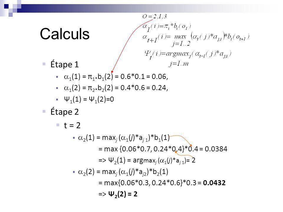 Étape 1 1 (1) = π 1* b 1 (2) = 0.6*0.1 = 0.06, 1 (2) = π 2* b 2 (2) = 0.4*0.6 = 0.24, Ψ 1 (1) = Ψ 1 (2)=0 Étape 2 t = 2 2 (1) = max j ( 1 (j)*a j 1 )*