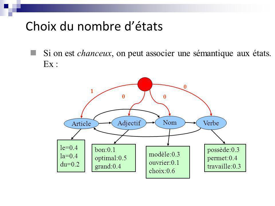 Choix du nombre détats Si on est chanceux, on peut associer une sémantique aux états. Ex : Article AdjectifVerbe 1 Nom le=0.4 la=0.4 du=0.2 bon:0.1 op