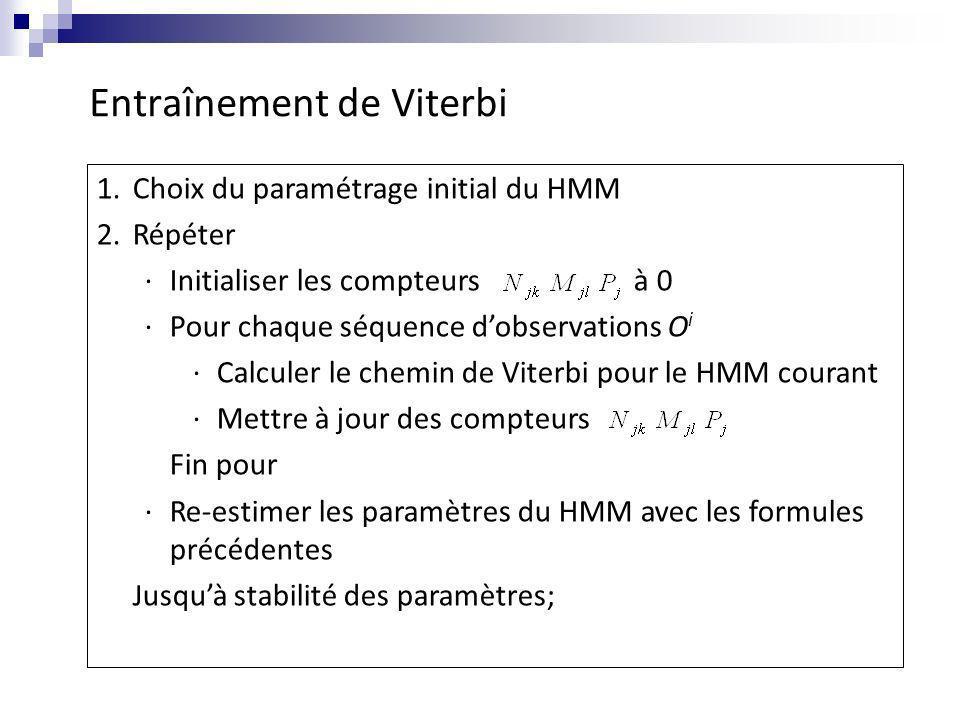 1.Choix du paramétrage initial du HMM 2.Répéter ·Initialiser les compteurs à 0 ·Pour chaque séquence dobservations O i ·Calculer le chemin de Viterbi