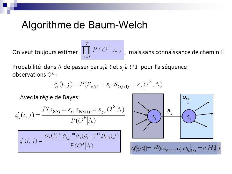 Algorithme de Baum-Welch On veut toujours estimer, mais sans connaissance de chemin !! Probabilité dans de passer par s i à t et s j à t+1 pour la séq
