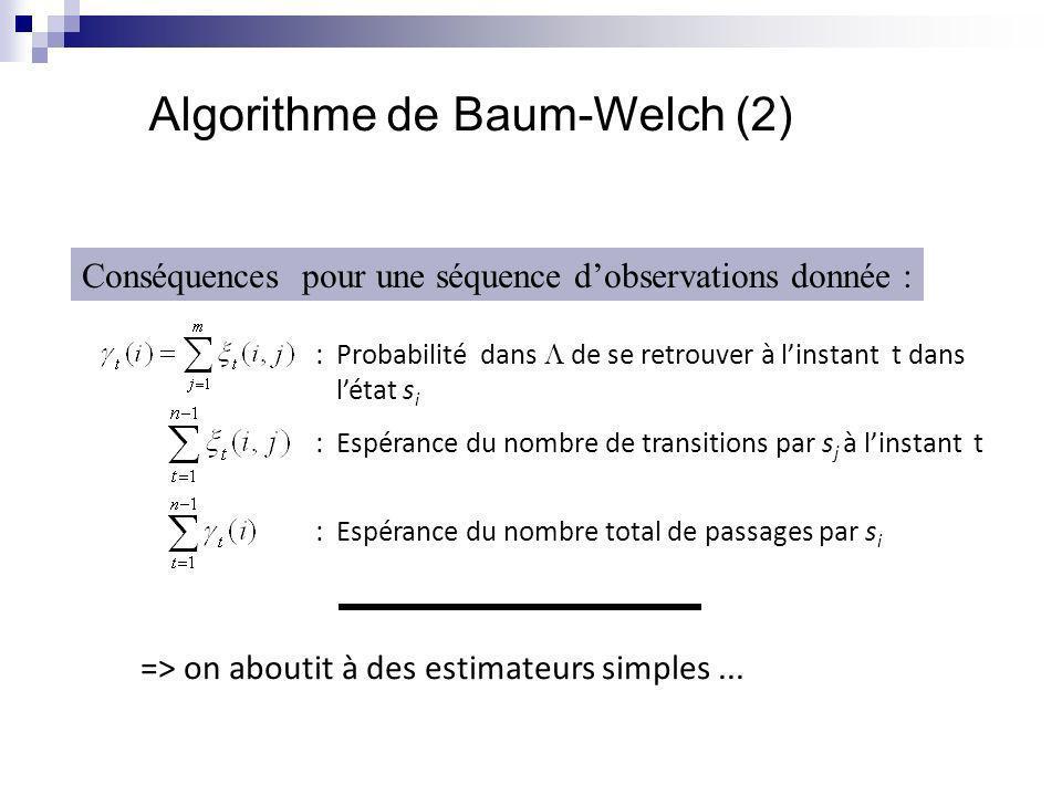 Algorithme de Baum-Welch (2) Conséquences pour une séquence dobservations donnée : : Probabilité dans de se retrouver à linstant t dans létat s i : Es