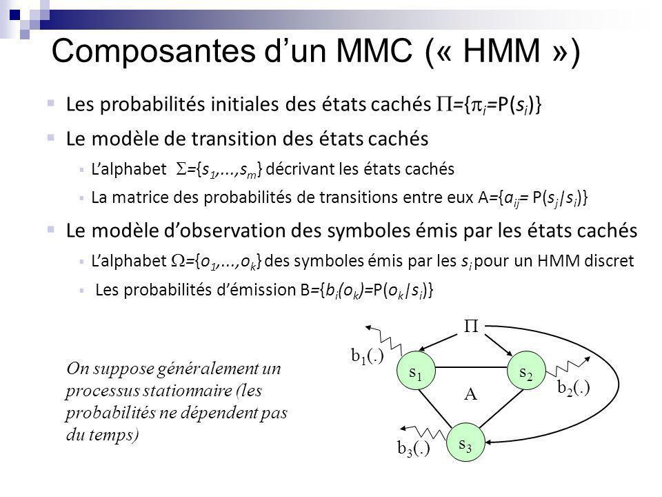 Exemple de HMM PrintempsHiver Eté 0.25 États : ={Printemps, Été,Automne, Hiver} A={a ij } Symboles observables émis par chaque état ={N, P, S} B={b j (.)} : loi multinomiale Automne 0.25 N=0.1 P=0.45 S=0.45 N=0.2 P=0.5 S=0.3 N=0.01 P=0.13 S=0.86 N=0.05 P=0.55 S=0.4