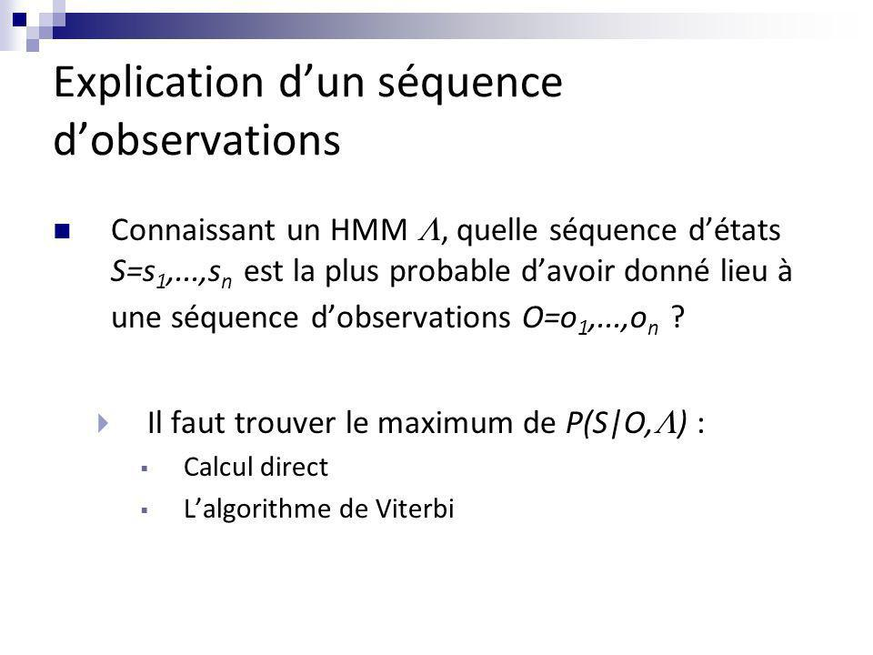 Explication dun séquence dobservations Connaissant un HMM, quelle séquence détats S=s 1,...,s n est la plus probable davoir donné lieu à une séquence