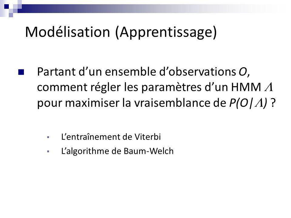 1.Choix du paramétrage initial du HMM 2.Répéter ·Initialiser les compteurs à 0 ·Pour chaque séquence dobservations O i ·Calculer le chemin de Viterbi pour le HMM courant ·Mettre à jour des compteurs Fin pour ·Re-estimer les paramètres du HMM avec les formules précédentes Jusquà stabilité des paramètres; Entraînement de Viterbi