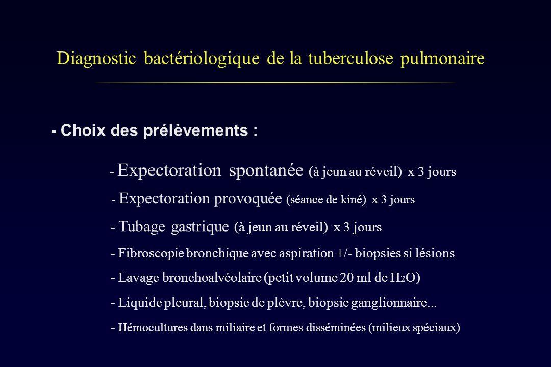 Diagnostic bactériologique de la tuberculose pulmonaire - Choix des prélèvements : - Expectoration spontanée (à jeun au réveil) x 3 jours - Tubage gas