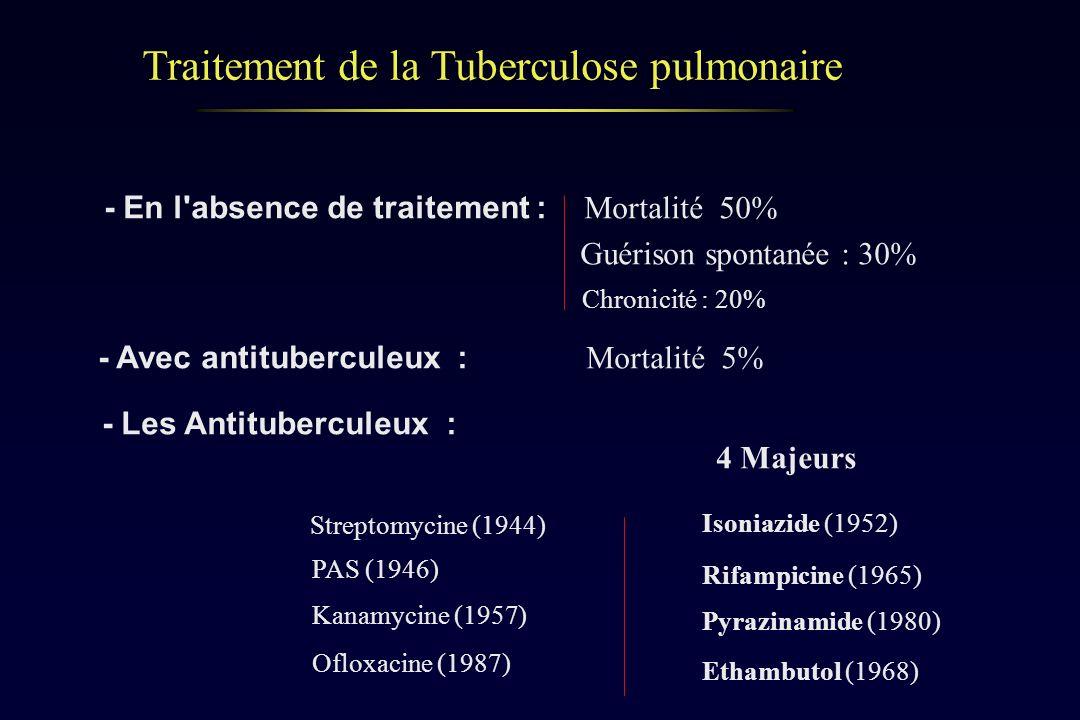 Traitement de la Tuberculose pulmonaire - En l'absence de traitement : Mortalité 50% - Avec antituberculeux : Mortalité 5% - Les Antituberculeux : Str