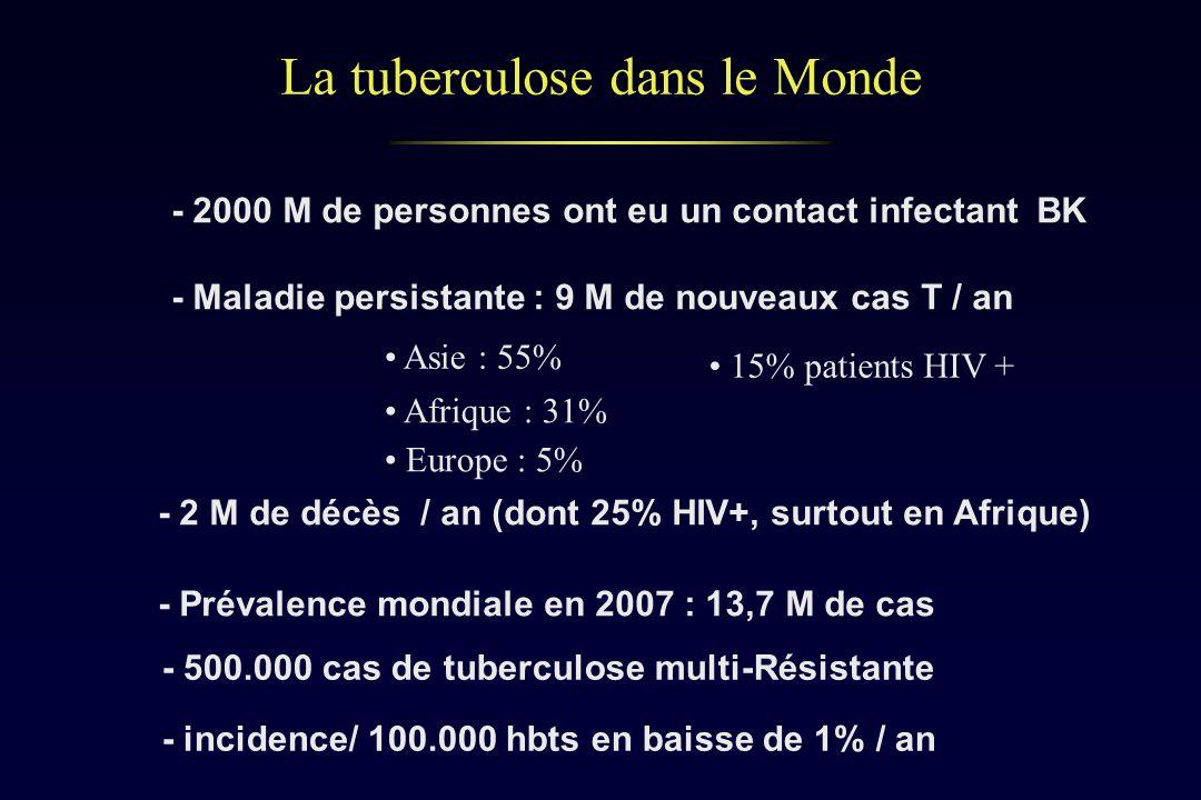 La tuberculose dans le Monde - 2 M de décès / an (dont 25% HIV+, surtout en Afrique) - Maladie persistante : 9 M de nouveaux cas T / an Asie : 55% Afr