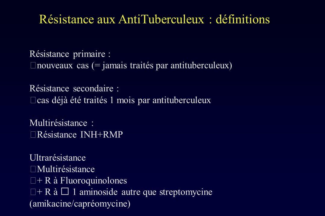 Résistance aux AntiTuberculeux : définitions Résistance primaire : nouveaux cas (= jamais traités par antituberculeux) Résistance secondaire : cas déj