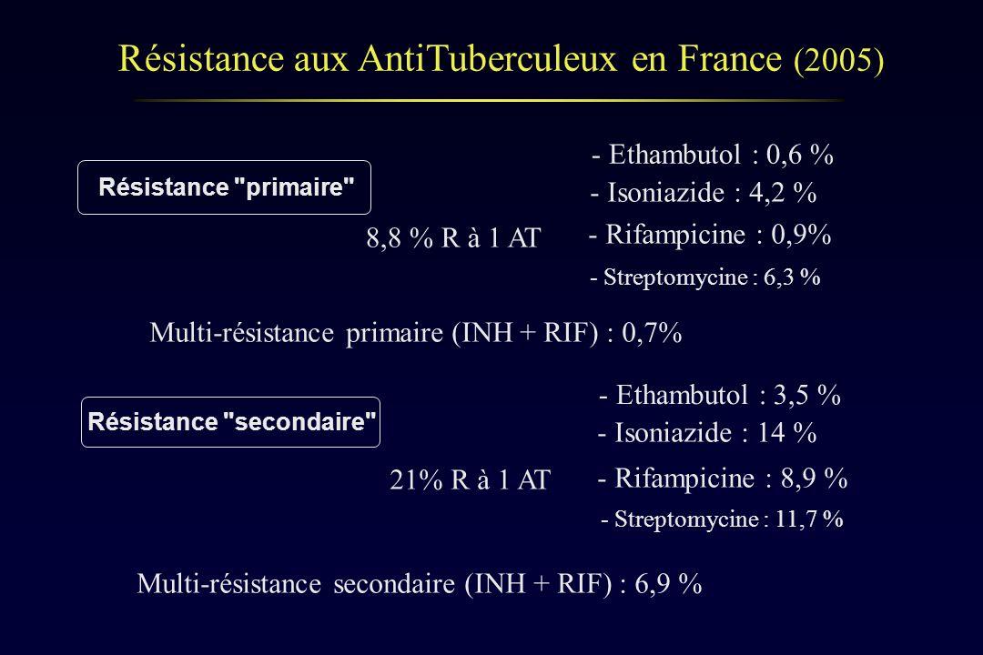 Résistance aux AntiTuberculeux en France (2005) Résistance