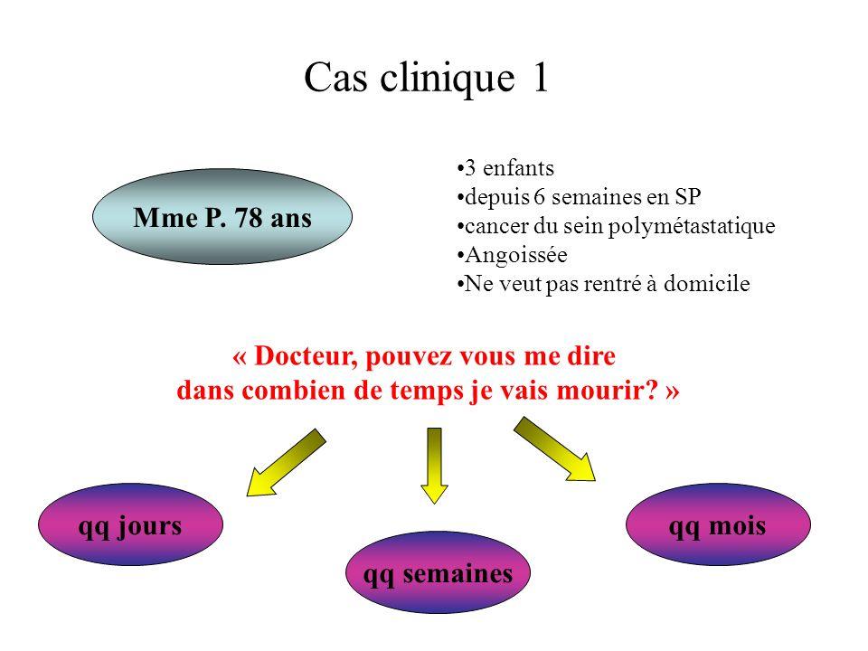 Cas clinique 1 Mme P. 78 ans 3 enfants depuis 6 semaines en SP cancer du sein polymétastatique Angoissée Ne veut pas rentré à domicile « Docteur, pouv