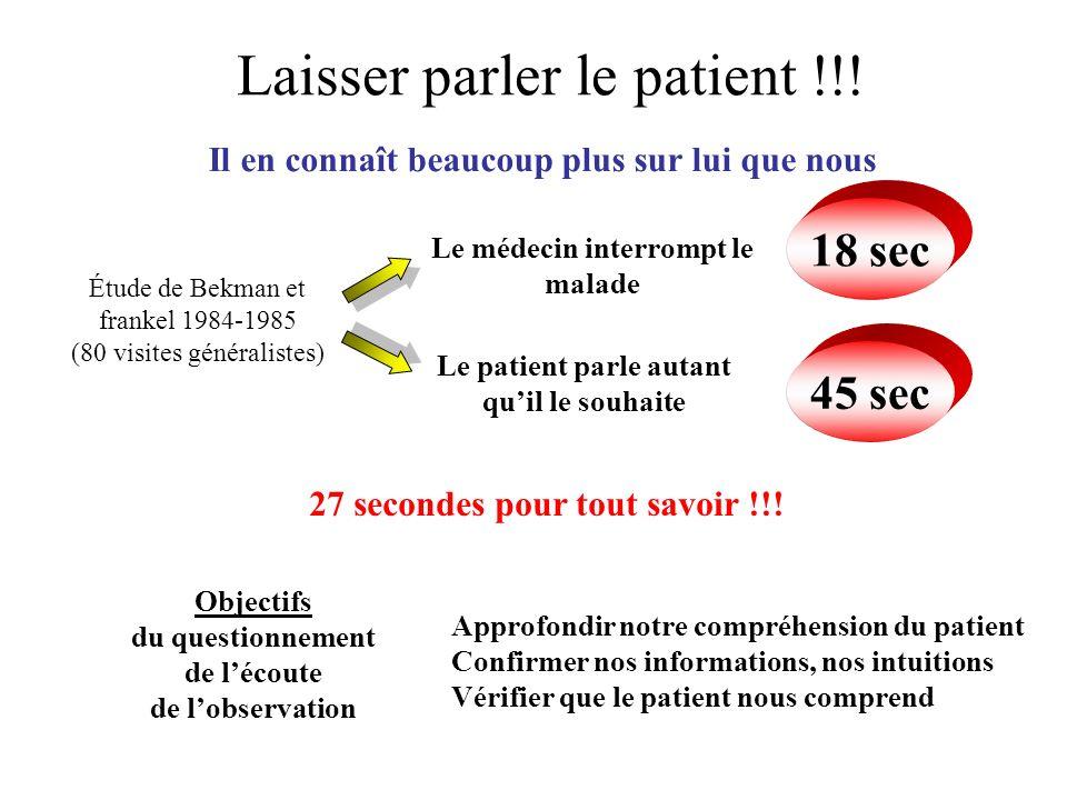 Laisser parler le patient !!! Il en connaît beaucoup plus sur lui que nous Étude de Bekman et frankel 1984-1985 (80 visites généralistes) Le médecin i