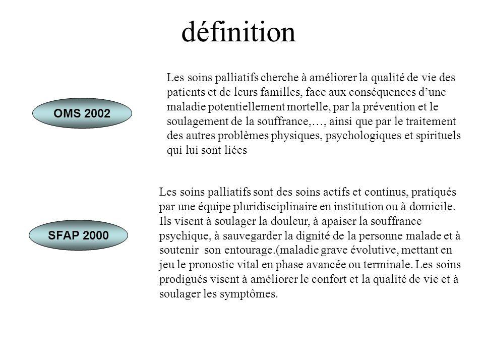 OMS 2002 SFAP 2000 Les soins palliatifs cherche à améliorer la qualité de vie des patients et de leurs familles, face aux conséquences dune maladie po