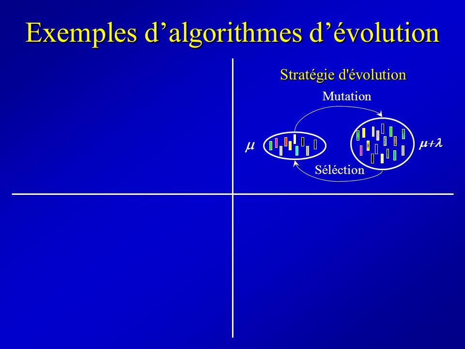 Exemples dalgorithmes dévolution Séléction Stratégie d'évolution Mutation
