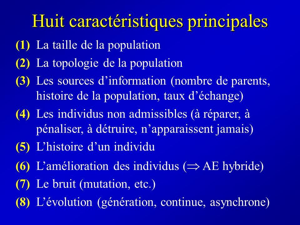 Huit caractéristiques principales (1) La taille de la population (2) La topologie de la population (3) Les sources dinformation (nombre de parents, hi