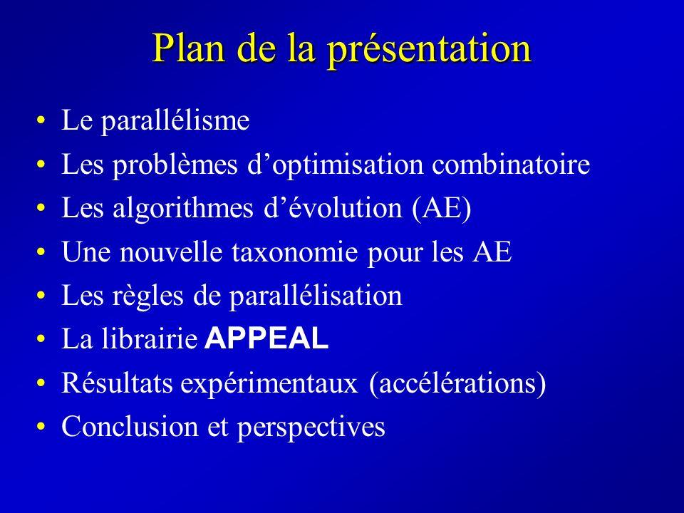 Plan de la présentation Le parallélisme Les problèmes doptimisation combinatoire Les algorithmes dévolution (AE) Une nouvelle taxonomie pour les AE Le