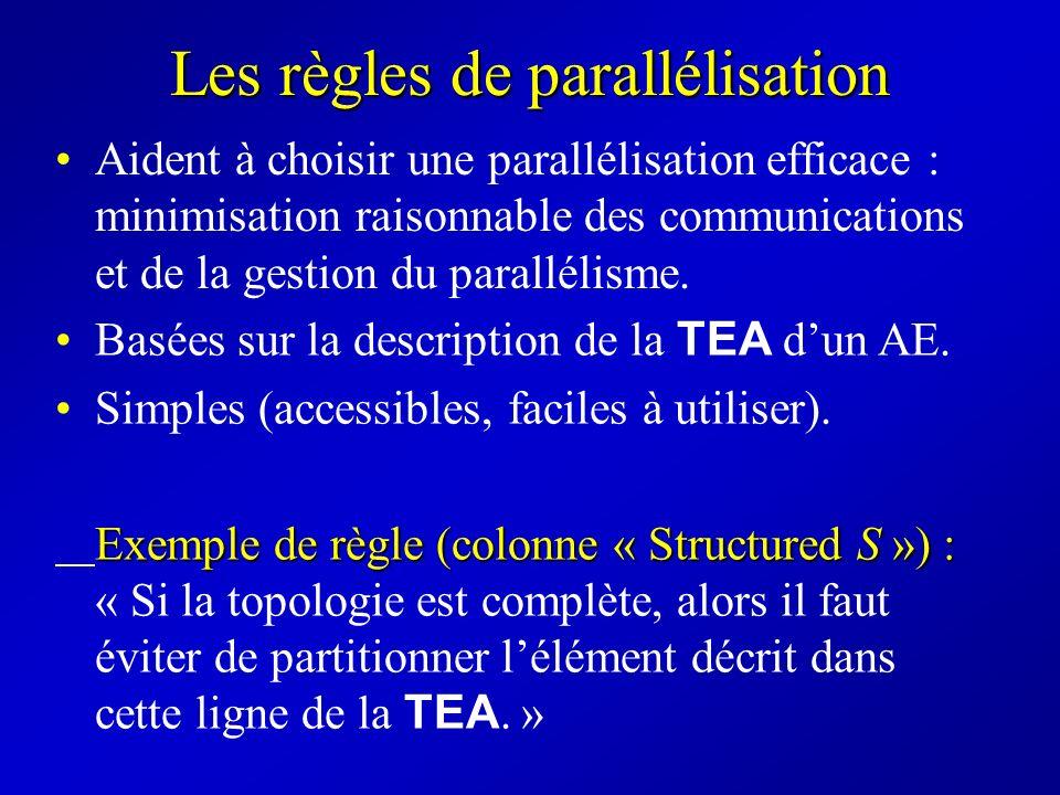 Les règles de parallélisation Aident à choisir une parallélisation efficace : minimisation raisonnable des communications et de la gestion du parallél