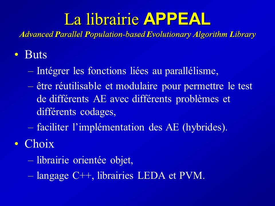La librairie APPEAL Buts –Intégrer les fonctions liées au parallélisme, –être réutilisable et modulaire pour permettre le test de différents AE avec d