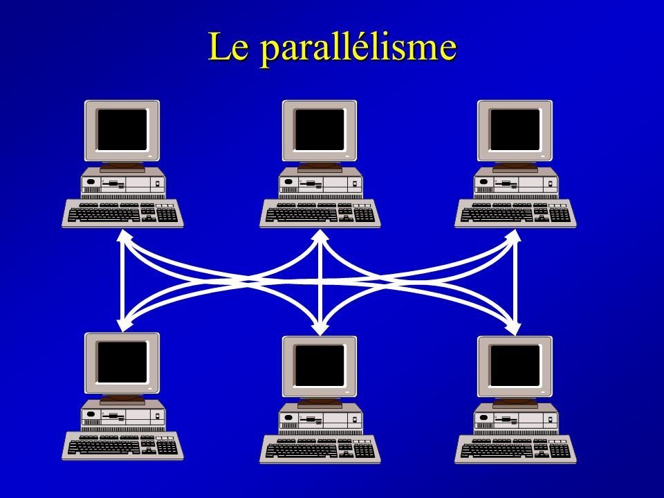 Le parallélisme