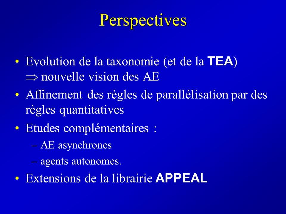 Perspectives Evolution de la taxonomie (et de la TEA ) nouvelle vision des AE Affinement des règles de parallélisation par des règles quantitatives Et