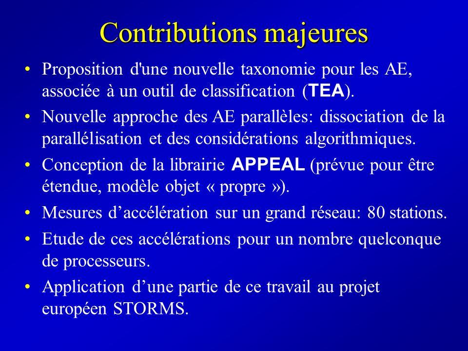 Contributions majeures Proposition d'une nouvelle taxonomie pour les AE, associée à un outil de classification ( TEA ). Nouvelle approche des AE paral