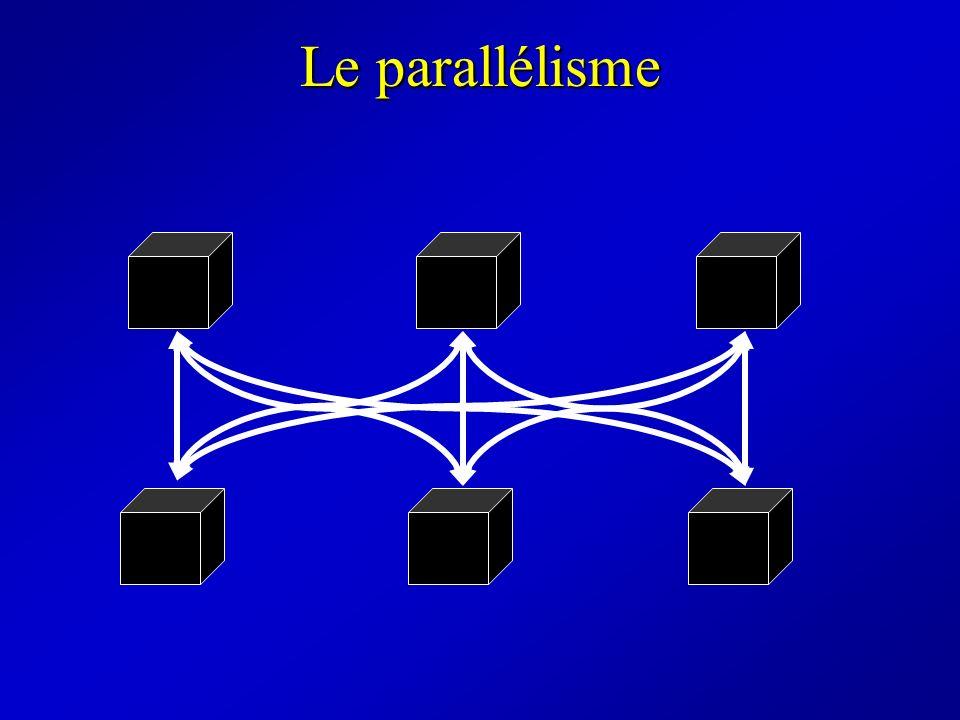 Exemples dalgorithmes dévolution Système de fourmis Evolution trace 0.456 0.239 1.000 0.012 0.837 Mise à jour de