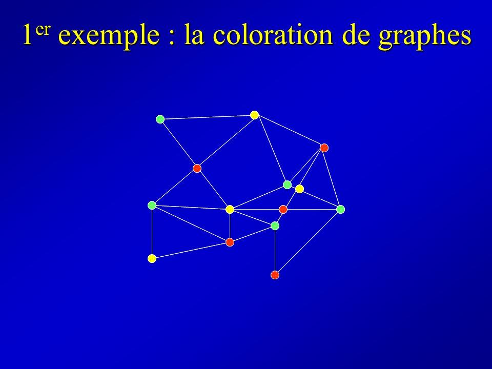 1 er exemple : la coloration de graphes