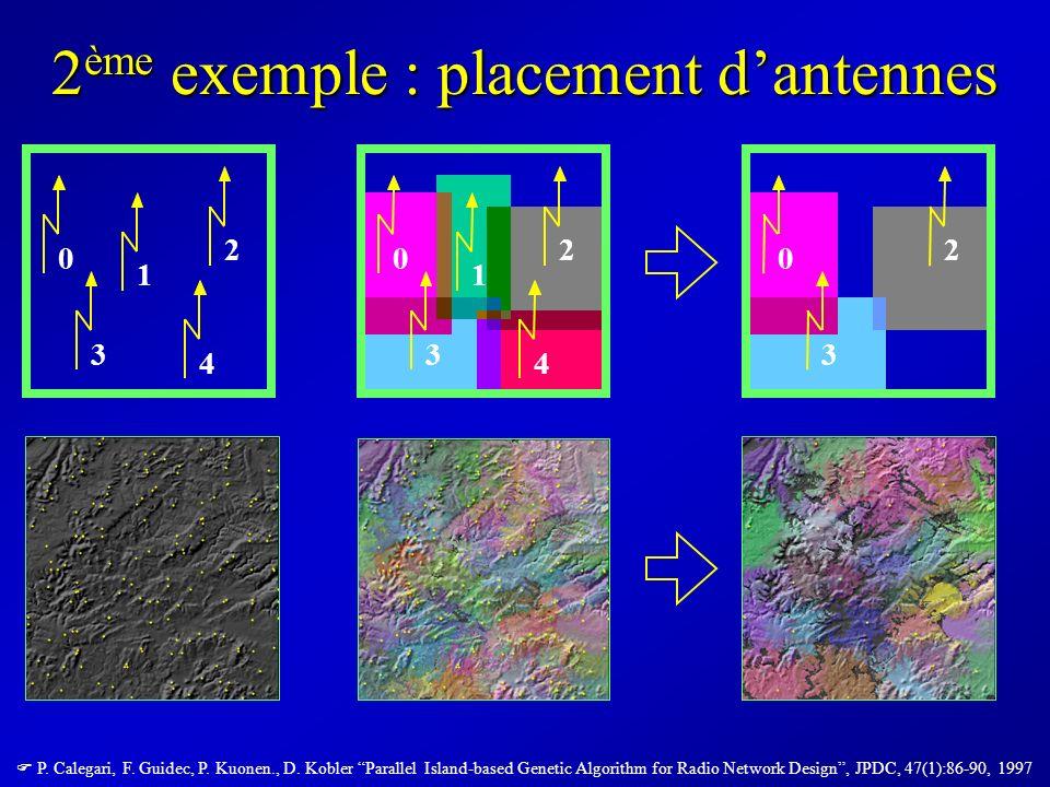 2 ème exemple : placement dantennes 0 2 3 P. Calegari, F. Guidec, P. Kuonen., D. Kobler Parallel Island-based Genetic Algorithm for Radio Network Desi